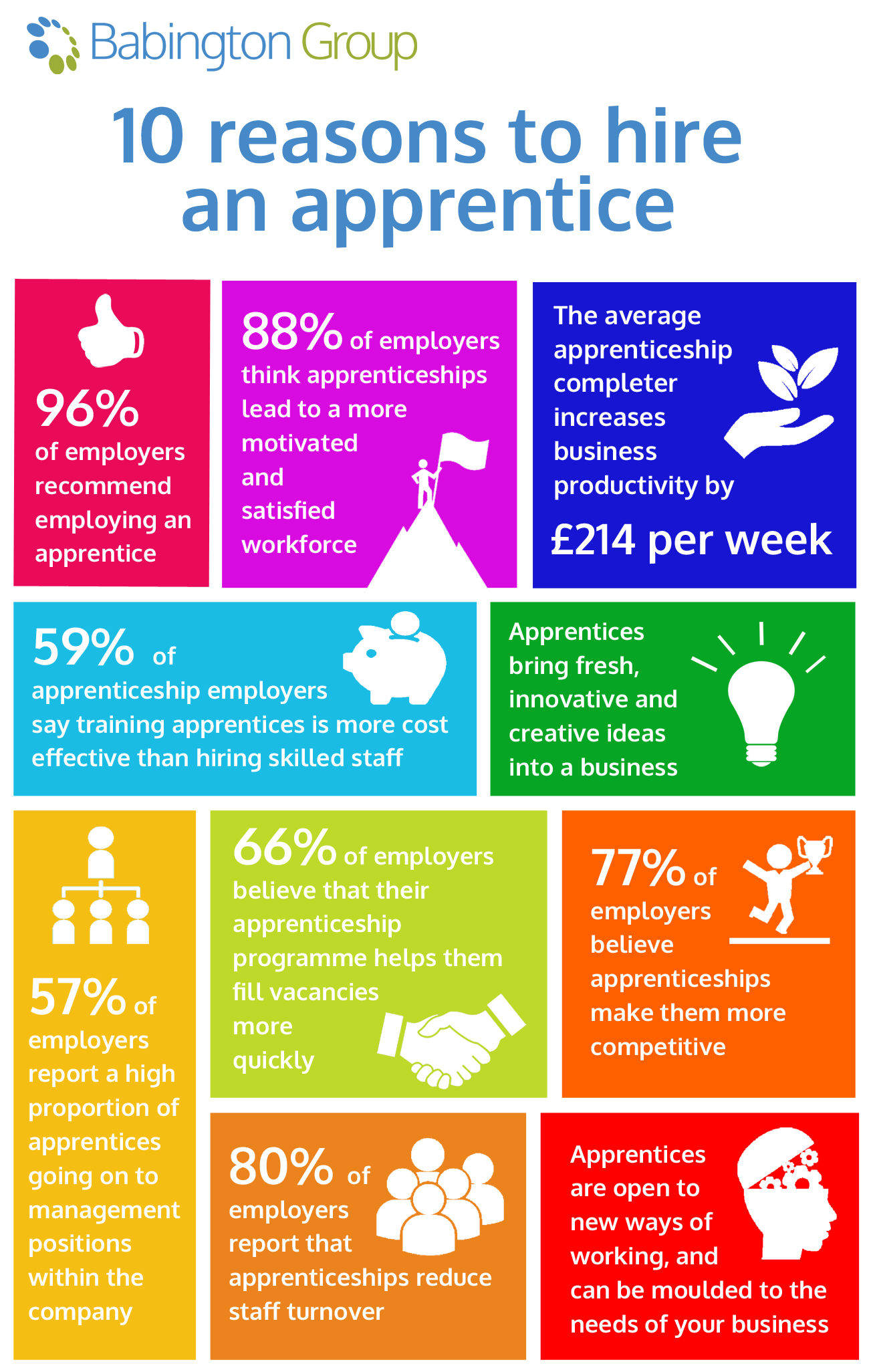 10 Reasons To Hire An Apprentice National Apprenticeship